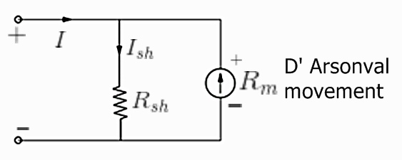 ammeter working principle and types of ammeter electrical4u in the figure i total current flowing in the circuit in amp ish is the current through the shunt resistor in amp rm is the ammeter resistance in ohm