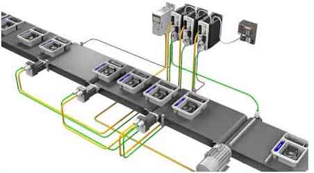 Industrial Automation Electrical4u