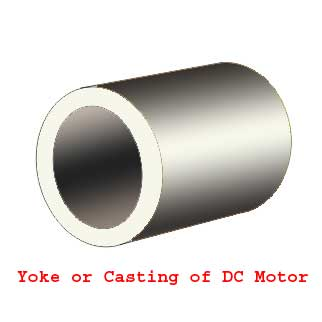yoke or casting of dc motor