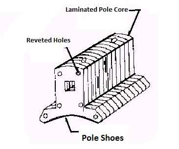 pole core of dc motor