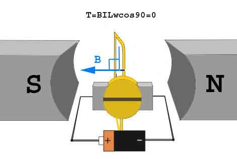 simple electric motor animation. dc motor simple electric animation e
