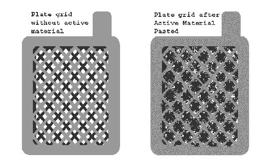 faure plate