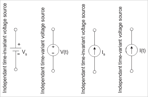 Ideal Dependent Independent Voltage Current Source
