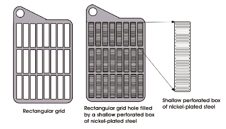 nickel iron edison battery