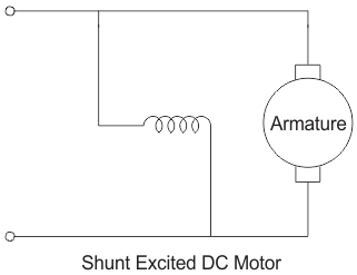 shunt wound dc motor dc shunt motor electricalu voltage and current equation of a shunt wound dc motor
