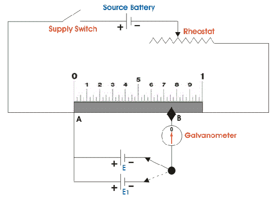 Detectors in addition  moreover How To  bine Multiple Transistor Logic Gates Without Gigantic Voltage Drop in addition Lashing Equipments additionally Electrical connectors. on types of electrical wire