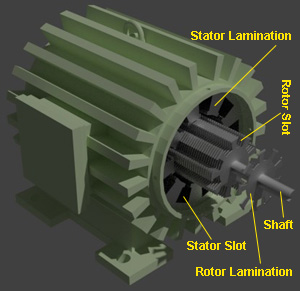 Diagram Of Generator Stator Windings Wind Generator