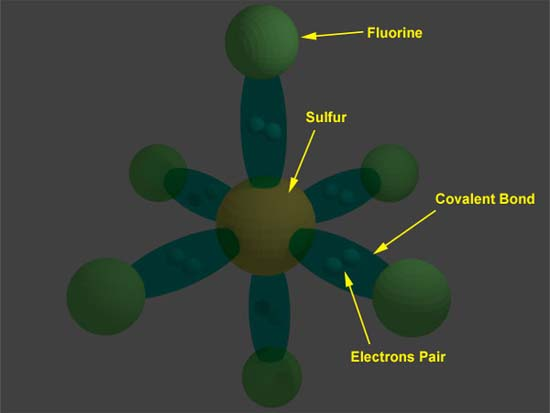 molcular structure