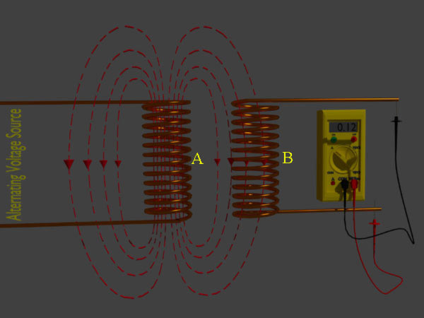 mutual-inductance-1