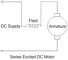 series wound dc motor or dc series motor rh electrical4u com dc motor connection circuit diagram dc motor connection circuit diagram