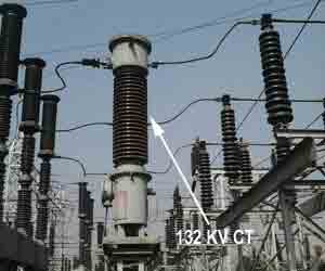 Current Transformer CT class Ratio Error Phase Angle Error in