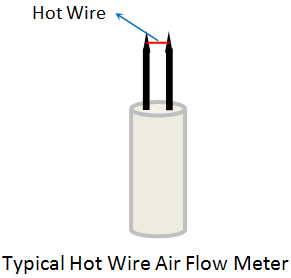 hot wire air flow meter