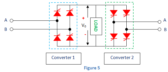 single phase dual converter