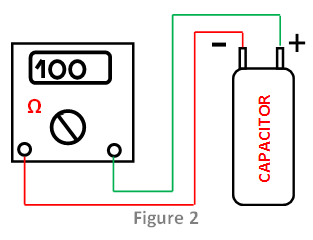 using Ohmmeter setting mode of a Multimeter