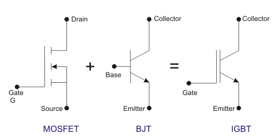 Insulated gate bipolar transistor igbt igbt is known by various other names also such as metal oxide insulated gate transistor mosigt gain modulated field effect transistor gemfet ccuart Image collections
