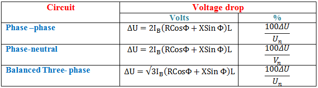 voltage drop in alternating current circuits