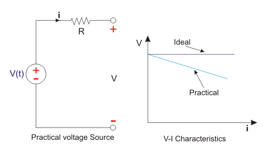 practical voltage source