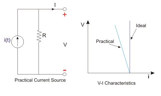 practical current source