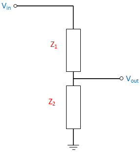 equation of voltage divider in unloaded condition