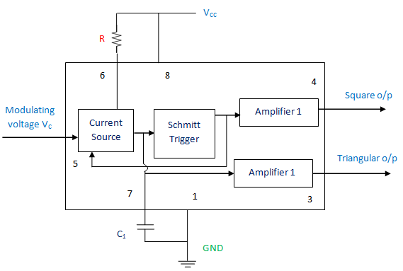 Voltage Controlled Oscillator | VCO | Electrical4U on