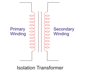 Isolation Transformer | Electrical4U