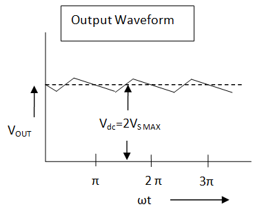 output wave voltage doubler