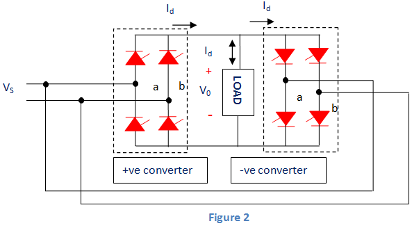 single phase to single phase cycloconverters