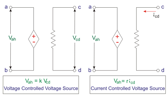 dependent or controlled voltage source