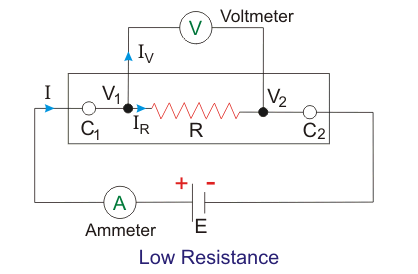 measurement of low resistance