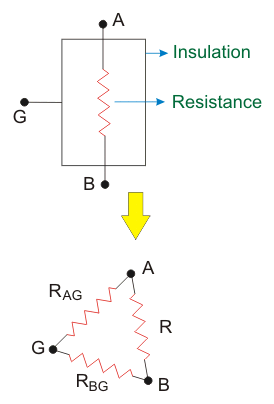 loss of charge method