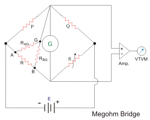 megohm bridge