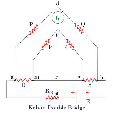 kelvin's double bridge