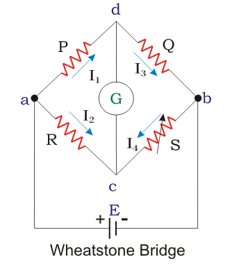 wheatstone bridge method