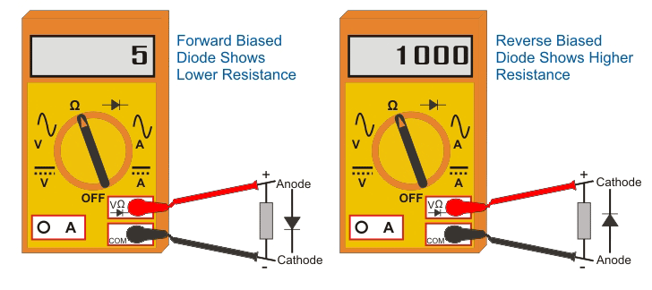 diode testing multimeter