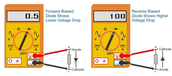 diode testing digital multimeter