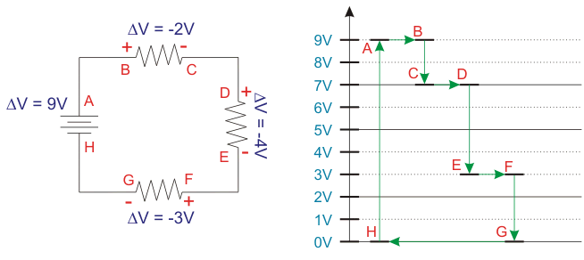 electric potential voltage in series