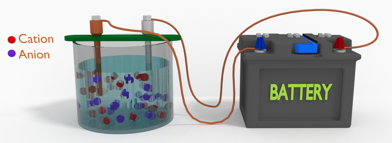 Principle of Electrolysis of Copper Sulfate Electrolyte