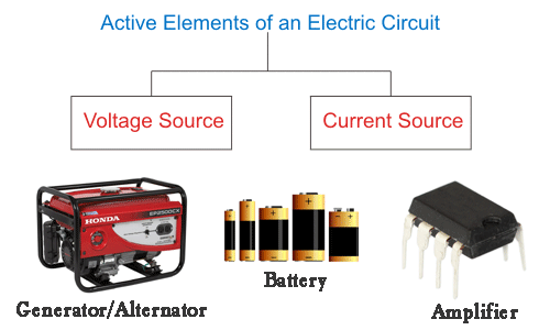 active element of electrical circuit