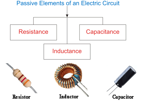 passive element of electrical circuit