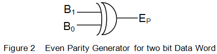 even parity generator