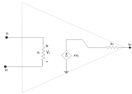 equivalent circuit of an opamp
