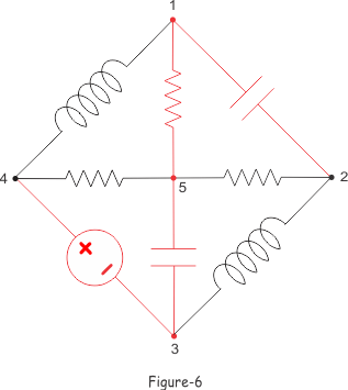 cotrees of electric network