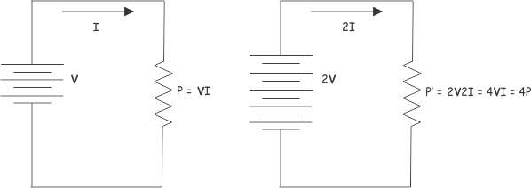 power in circuit