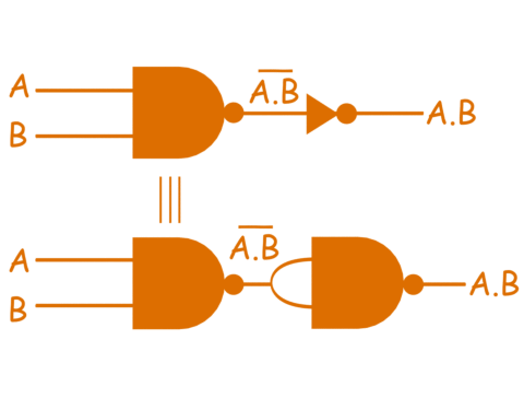 realizing and gate using NAND gate