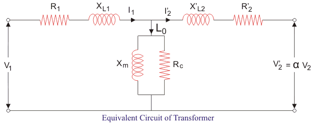 efficiency calculation of the transformer