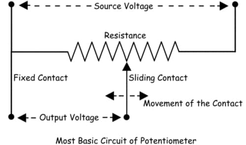 Questions on Potentiometer