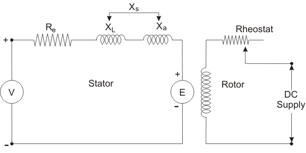 model diagram of synchronous motor