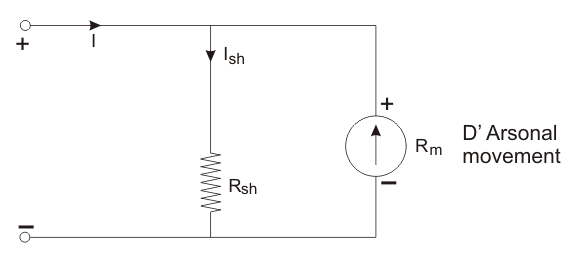 ammeter circuit diagram owner manual \u0026 wiring diagramammeter working principle and types of ammeter electrical4u voltmeter wiring diagram ammeter circuit diagram