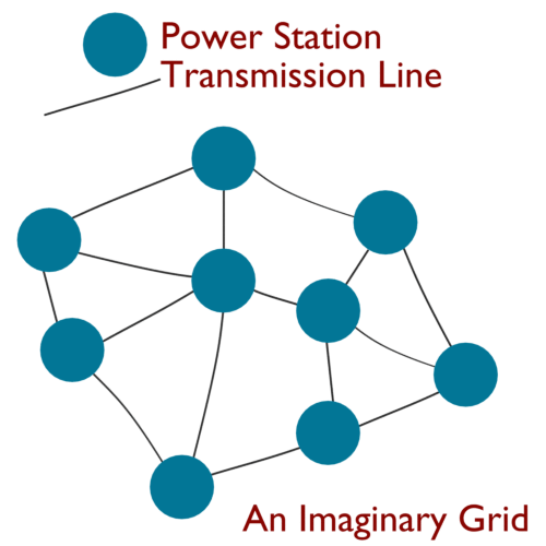 Electrical Grid System