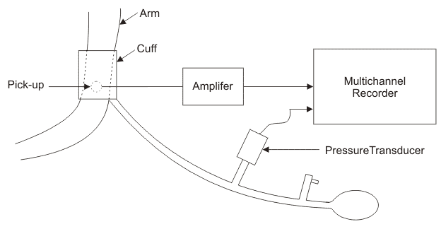 application of piezoelectric transducer